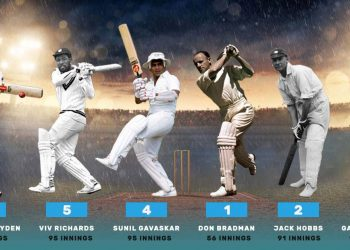 Top 6 Fastest Cricketers to Smash 5000 Runs in the History of Test Cricket